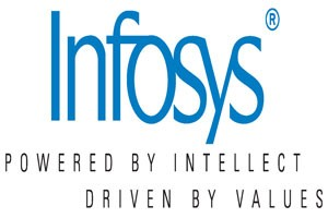 Infosys to Meet 100% Power from Renewable Energy Sources