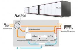 Toshiba Corp to install Solar-powered hydrogen system at Musashimizonokuchi train station in Japan