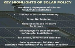 Delhi aims to generate 1GW solar power by 2020