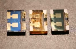 Perovskite Solar Cells reaches over 20% efficiency