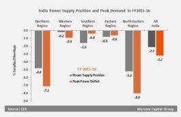 DISCOMs Flouting Solar's 'Must Run' Status: Mercom Capital