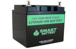 Lithium ion Battery Market in India to Grow at CAGR 32% Till 2021: TechSci Research