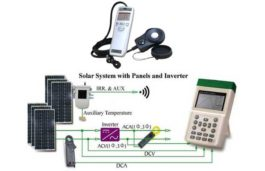 MECO launches Solar Power Meter-936 and Solar System Analyzer Model 9018BT