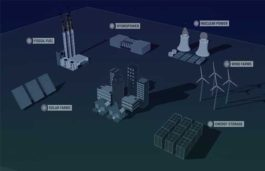 VELCO, IBM Announce the Creation of Utopus Insights for next generation of intelligent energy solutions