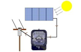 Make solar power generation easier, fix net meter flaws, officials told