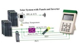 MECO Solar System Analyzer-9018BT
