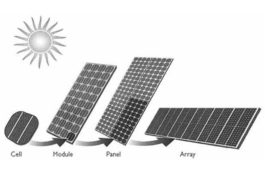 All solar equipments and its parts including panels, cells and modules would be taxed at 5% under GST