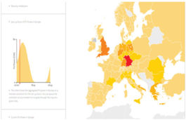 SolarPower Europe Launches SolarPower Live Map