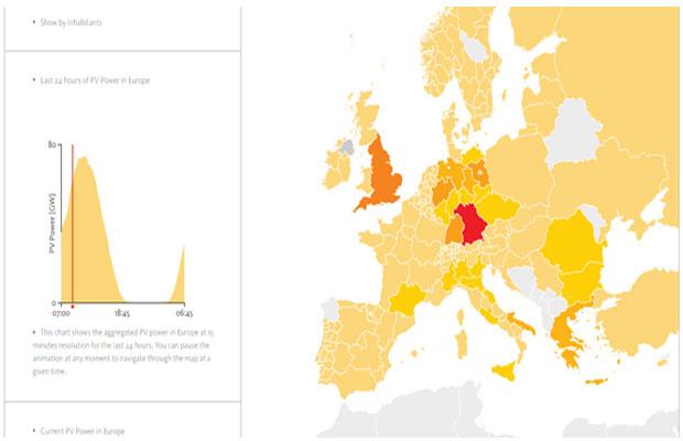 SolarPower Live Map