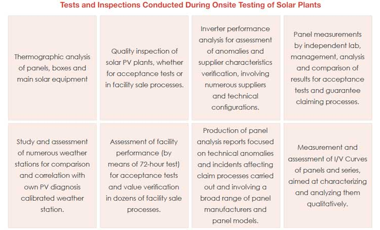 Tests and Inspections Conducted During Onsite Testing of Solar Plants