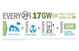 First Solar Releases 2017 Sustainability Report