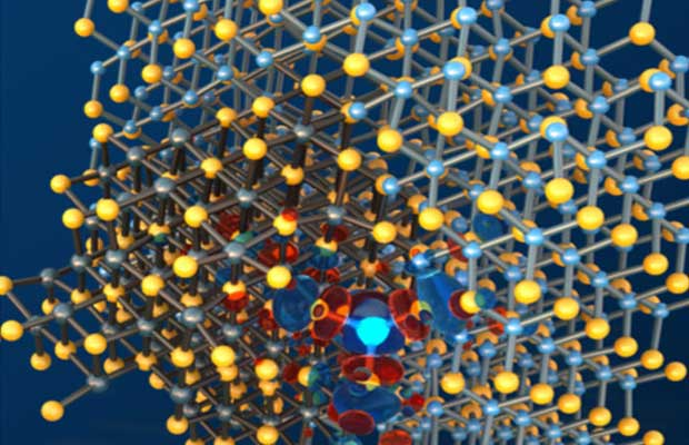 Solar Cell Nanostructures