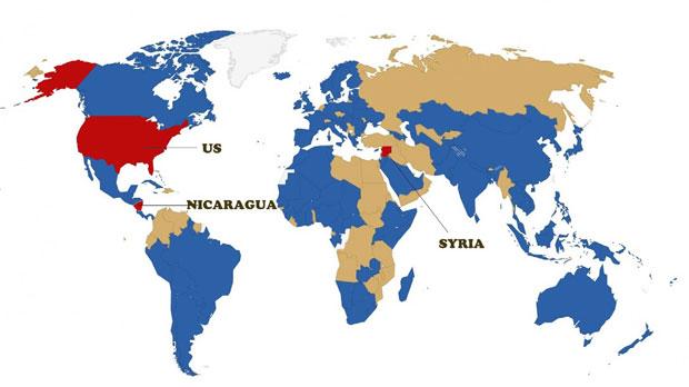 United Nations Framework Convention