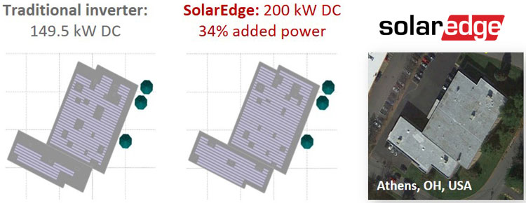 solaredge More Modules