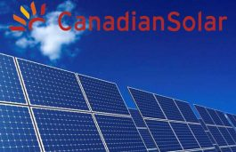Canadian Solar to Sell 80% Stake of its 482 MW Portfolio in Brazil