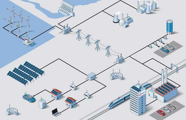 smart grid cyber security market