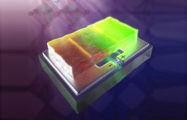 Improving Solar Cells by Watching Atoms Move in Hybrid Perovskite Crystals