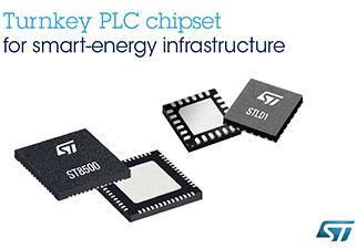turnkey plc chipset
