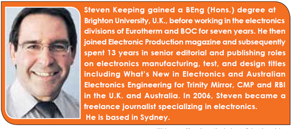 Steven Keeping gained a BEng (Hons.) degree at Brighton University, U.K