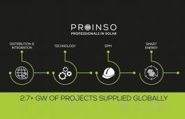 PROINSO Wins Queen's Award for Outstanding Performance in International Trade