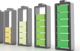 China Successfully Tests Battery For Renewable Energy Storage