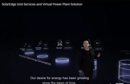 SolarEdge Launches Grid Services, Virtual Power Plant Solution