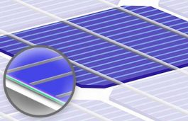 New Material for Solar Cells Discovered With AI Software Assistance