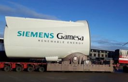 Siemens Gamesa to Supply 567 MW to Renew Power for 2 Wind Projects