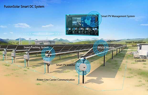 FusionSolar Smart PV Management System