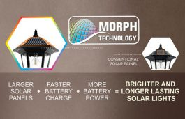 Gama Sonic Discovers Morph Technology for Solar Cells