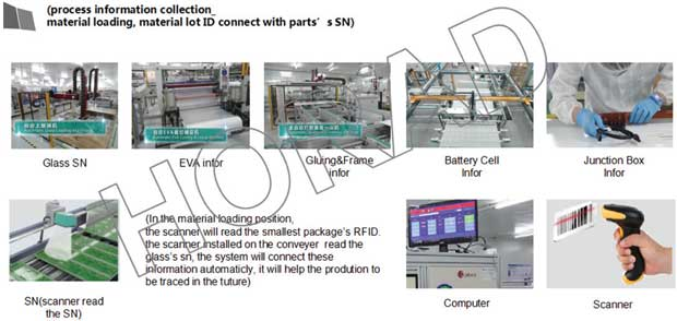 Industry 4.0 MES system
