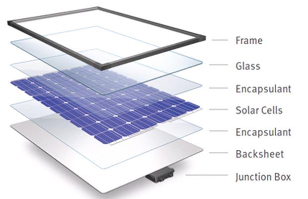Solar module material