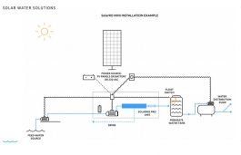 Solar Water Solutions to Provide Off-Grid Desalination Solns in Indonasia, Sri Lanka