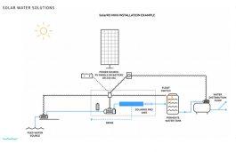 Solar Water Solutions to Provide Off-Grid Desalination Solns in Indonasia, Sri Lanka