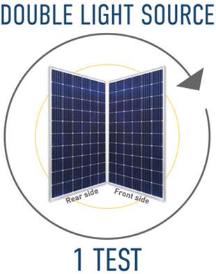 Ecoprogetti LED based Light source