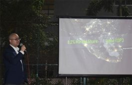 Growatt Dedicated to Development of Indian Solar Power: Rucas Wang