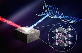 Perovskite Slated to Revolutionise the Solar Industry