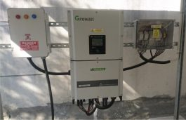 Growatt now the Top Supplier of Rooftop Solar Inverters in India
