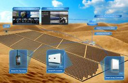 Huawei Supplies 1500V Smart PV Soln for Solar Plant in Saudi Arabia