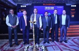Sungrow Shipments to India Hits 3 GW