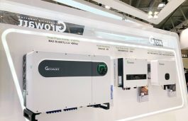Growatt 2nd Amongst Chinese Firms for Solar Inverters Exports in H1 2019