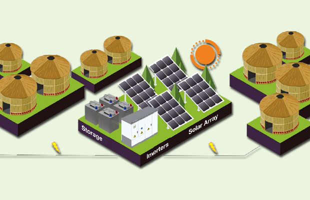mini and micro grids