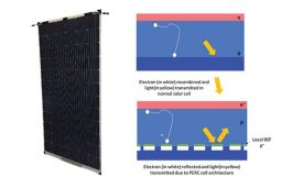 Selecting The Right Solar PV Module: The Endconsumer' Dilemma! – Part1