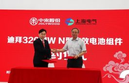 Jolywood Signs Agreement For 320 MW Solar Project with Shanghai Electric