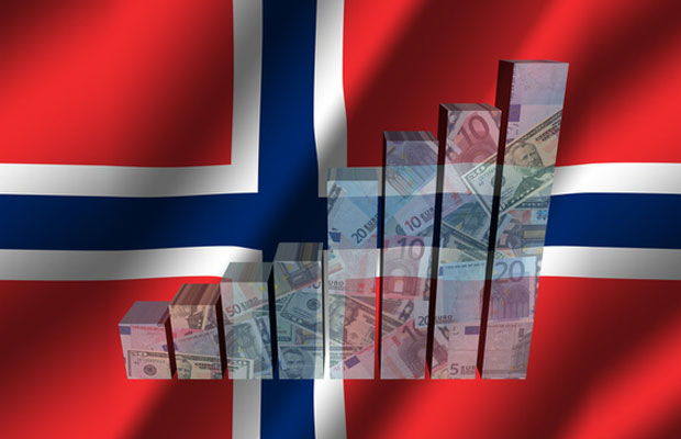 Norway's Government Pension Fund Global
