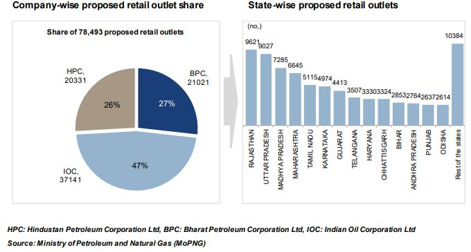 pump share
