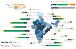 India's Rooftop Solar Capacity Crosses 4 GW Mark: Bridge To India