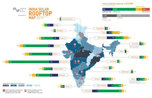 Indian Rooftop Solar map