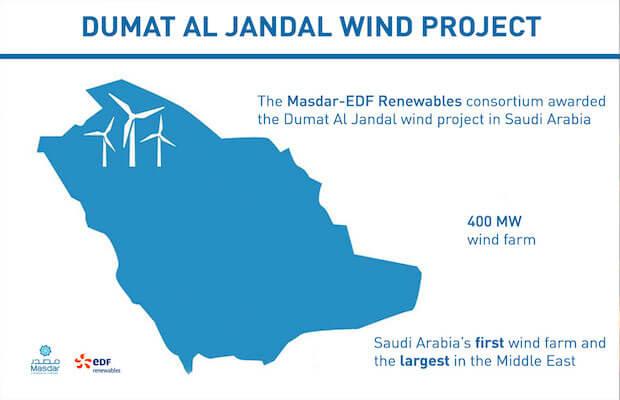 EDF Masdar Saudi Wind
