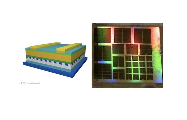 Ultrathin Solar 20 Percent Efficiency